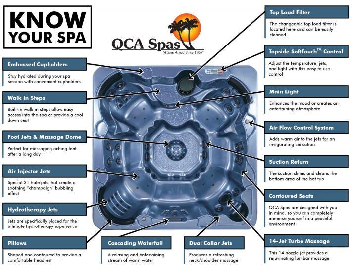 QCA Moonstone specifications